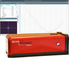 BeamSquared Laser Beam Propagation System features Ultracal™.