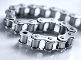 B.Dry Stainless-Steel Chains are wear resistant.