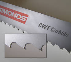 CWT Band Saw Blades come with plastic capping.