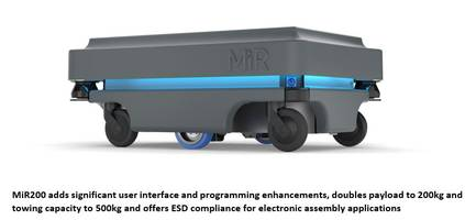MiR200 Autonomous Mobile Robot features intuitive web-based user interface.