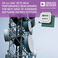 AD9172 28-Nanometer D/A Converter features 8-lane 15 Gbps JESD204B interface.