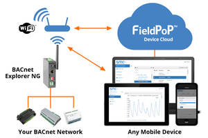 BACnet Explorer NG Appliance is embedded with Monitor View application.