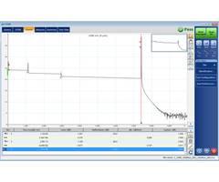 Optical Time Domain Reflectometer uses FTB-1 platform.