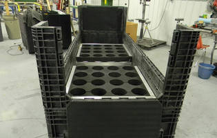 Custom Containers Improve Return Ratio & Reduce Shipping Costs