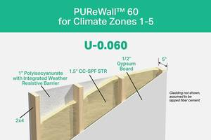 PUReWall™ Panels meet ASTM E331 standards.