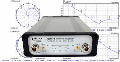 Vector Network Analyzer offers 0.005dB RMS trace noise.