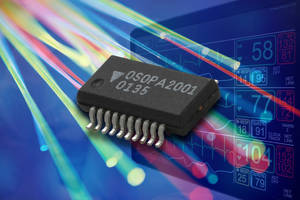 OSOP Series Thin Film Resistor Networks are halogen-free.