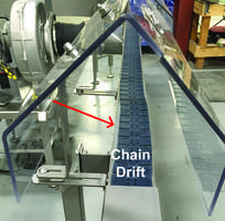 Vacuum Conveyors are designed to run up to 180 ft per minute.