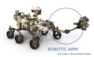 Harmonic Drive LLC to demo Mars 2020 Rover Arm at Robobusiness