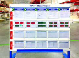 Key Performance Indicator Boards are used to measure lead time and on-time deliveries.