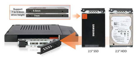 ToughArmor MB411SPO-1B Mobile Rack supports up to 6Gb/s transfer speed.