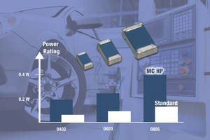 Automotive Grade Chip Resistors are rated to power dissipation of up to 0.4 W.