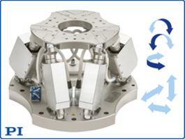Medium Load H-825 6-Axis Hexapod comes with absolute encoders.