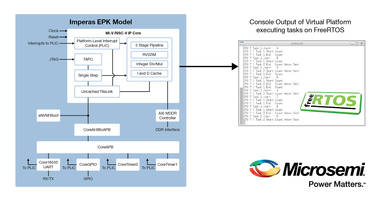 Extendable Platform Kit™ uses open instruction set architectures.