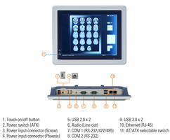 MPC102-845 Medical-Grade Touch Panel PC features resistive touchscreen.