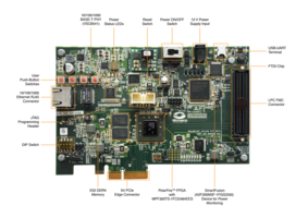 Microsemi's PolarFire FPGA Named