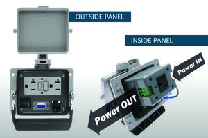 Inside-Outlet GFCI Power Port meets NFPA79 standards.
