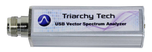Vector Spectrum Analyzer measures both analog and digital modulated signals.