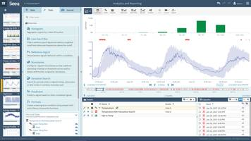 R19 Analytical Software accelerates process manufacturing.