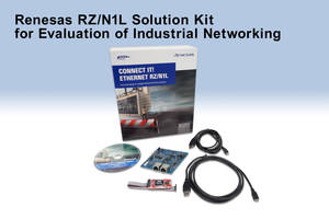 RZ/N1L Solution Kit comes with application programmable interface (API).