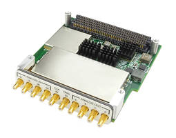 FMC231 Mezzanine Card Features Input/Output, Clock and Trigger Interface