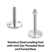 JW Winco's Stainless Steel Leveling Feet Now Feature an Inlaid Non-Skid Pad