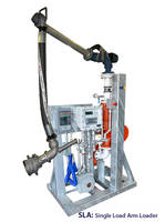 New Single Load Arm Loader is Suitable for Aviation Fueling