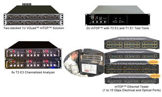GL's New Optical and Packet (mTOP™) Rack Enclosures Reduce Licensing Cost per Port