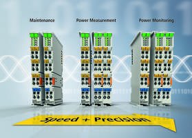 New EL34x3 Series EtherCAT Terminals Can be Optimally Adapted to the Varied Measurement Tasks