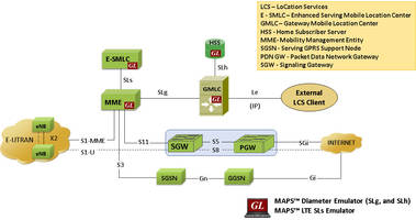 New MAPS SLs Emulator Uses Hybrid Positioning Methodologies
