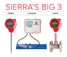Sierra Instruments Showcases its New Big-3 Flow Measurement Solution at Achema