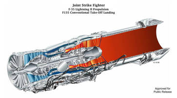 Latest F135 Engine is Now Available with Growth Option 2.0