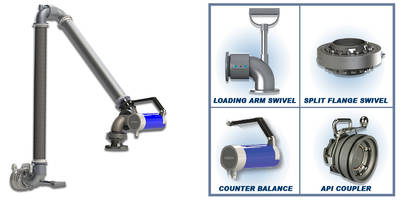 Dixon Valve Launches Loading Arms Features Counterbalance Adjustment Mechanism