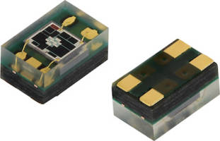 Vishay Optoelectronics to Exhibit Latest Light to Digital and Analog Output Sensors at Sensors Expo & Conference 2018