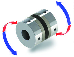 New Magnetic Couplings Use Magnetic Field for Torque Transmission