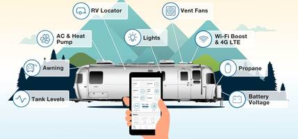 Latest Smart Control Technology from Airstream Enables Owners to Control and Monitor Systems