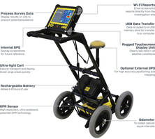 New FINDAR Ground Penetrating Radar Features Built-In GPS