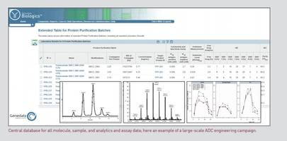 Genedata Announces Aptevo Therapeutics Deploys Genedata Biologics to Streamline Cancer Immunotherapy R&D