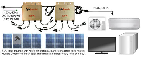 New AC Assisted Off-Grid Solar Inverters Feature Panel Level MPPT