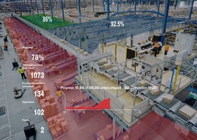 Dematic's iQ InSights Provides Transparency Across Equipment, Labor and Facility
