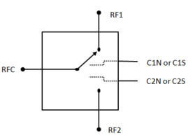 Richardson Offers CHS7012-99F Switch Amplifier with Switching Time of 20 ns
