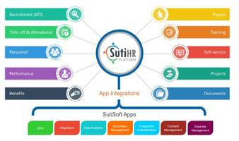 SutiSoft Offers Latest SutiHR Software with Geofencing Functionality
