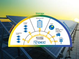 New RDEC Distributed Energy Controller Comes with Permitted Emissions Optimization