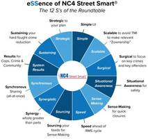 New NC4 Street Smart Software Now Comes with an Enhanced Mapping and User Interface