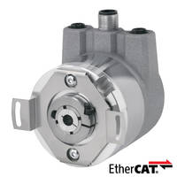 Latest EtherCAT Absolute Encoders Deliver Resolutions Up to 43 Bits