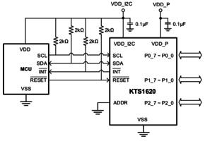 New I/O Enhancer Designed for Microcontrollers