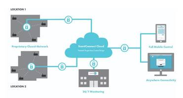 Latest ScentConnect Management System Enables User to Manage Multi-Device Single-Building