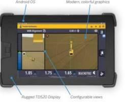 Latest Trimble Earthworks Grade Control Software Leverages Inertial Measurement Unit Sensor Technology