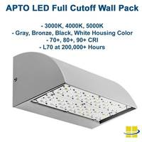 Latest APTO Series Cutoff Wall Pack Lights are Offered in Die-Cast Aluminum Housing