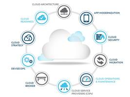 General Dynamics Tapped to Accelerate Navy Cloud Adoption